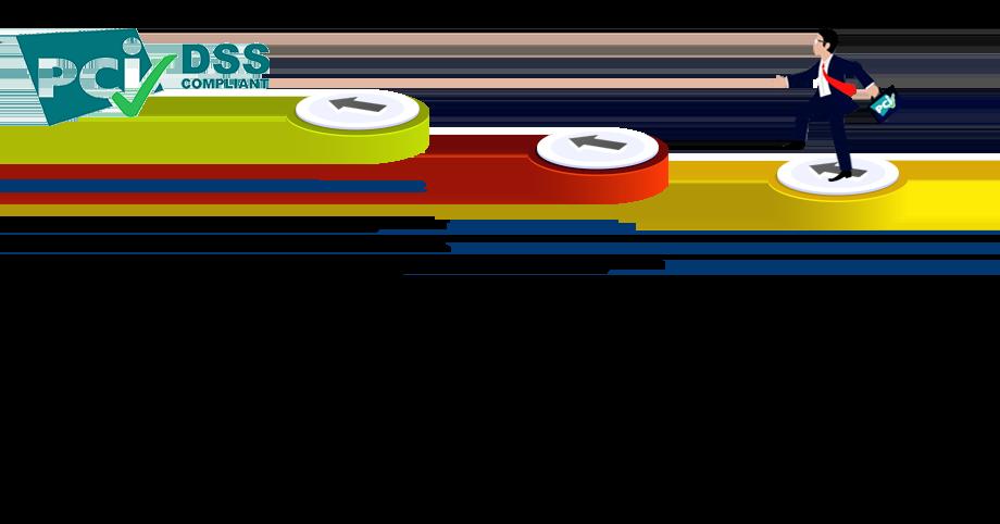 PCI DSS services