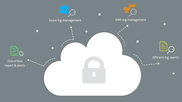 cloud security log management