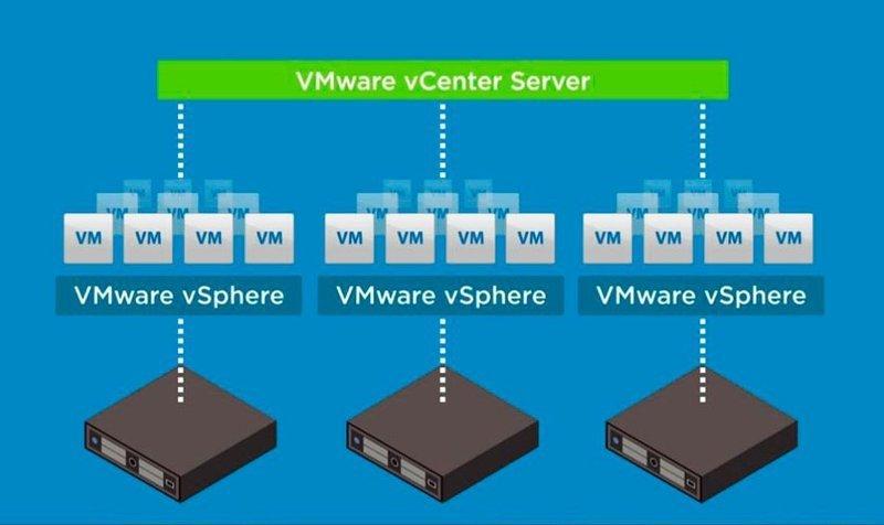 data center cloud infrastructure