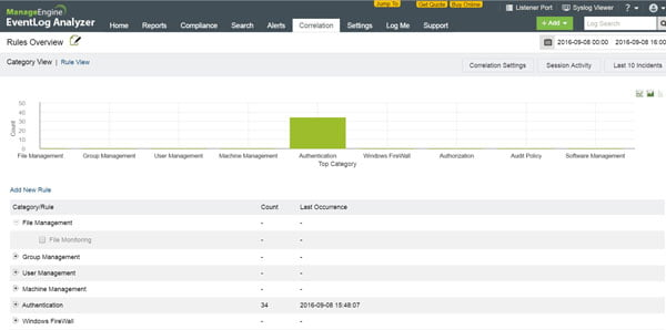 it compliance and log management